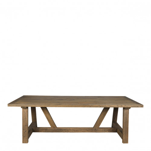 Table MALO